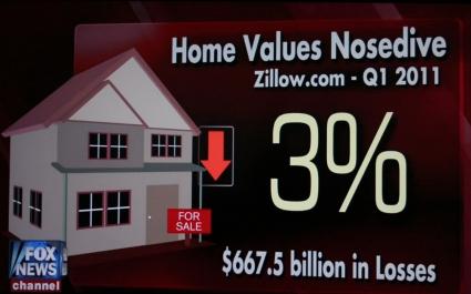 Home Values Tumbling?