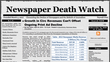 The Death of Newspapers