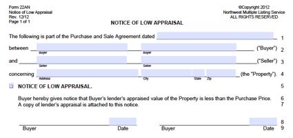 Low Appraisal