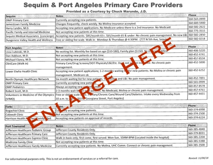 Sequim Primary Care